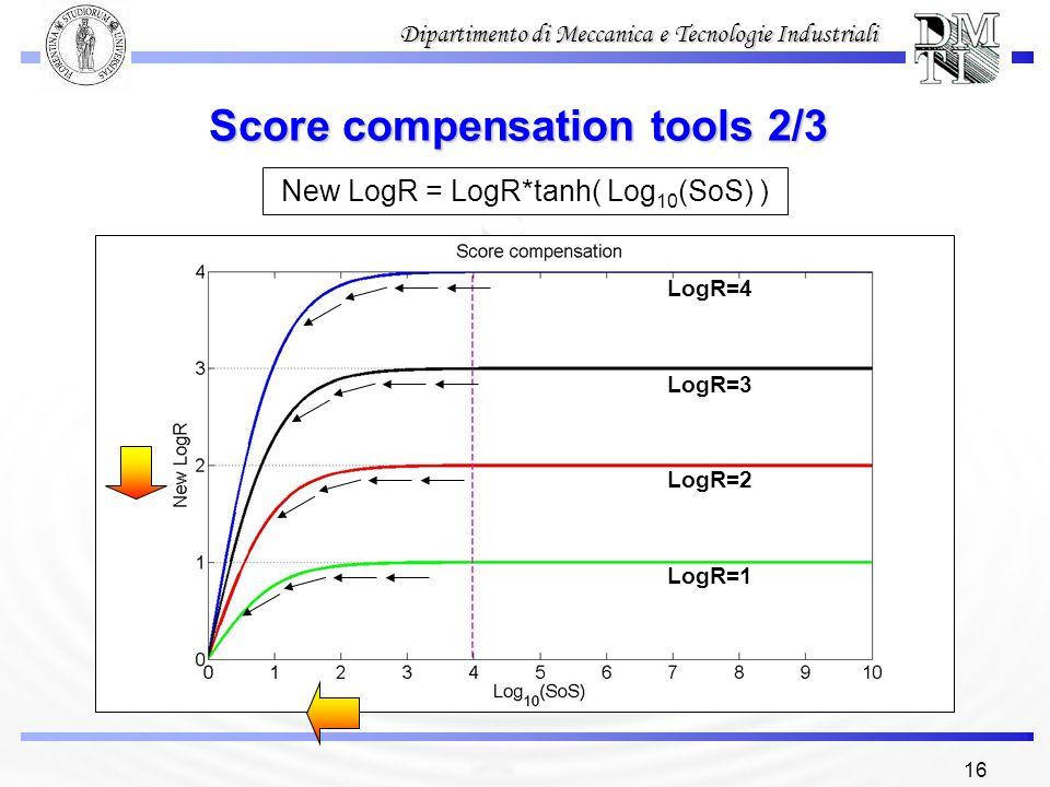 16 Dipartimento di Meccanica e Tecnologie Industriali Score compensation tools 2/3 LogR=1 LogR=2 LogR=3 LogR=4 New LogR = LogR*tanh( Log 10 (SoS) )