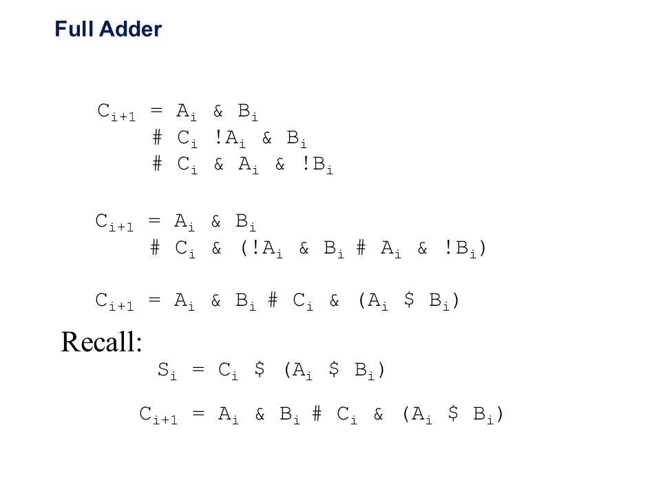 Full Adder C i+1 = A i & B i # C i !A i & B i # C i & A i & !B i C i+1 = A i & B i # C i & (!A i & B i # A i & !B i ) C i+1 = A i & B i # C i & (A i $