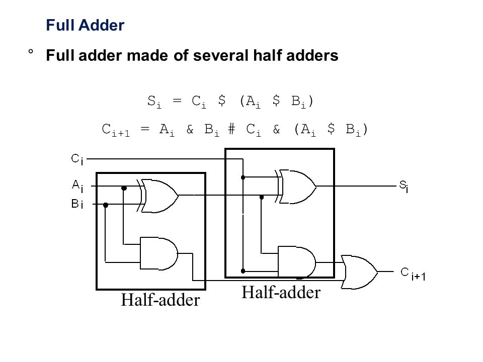 Full Adder S i = C i $ (A i $ B i ) Half-adder C i+1 = A i & B i # C i & (A i $ B i ) °Full adder made of several half adders