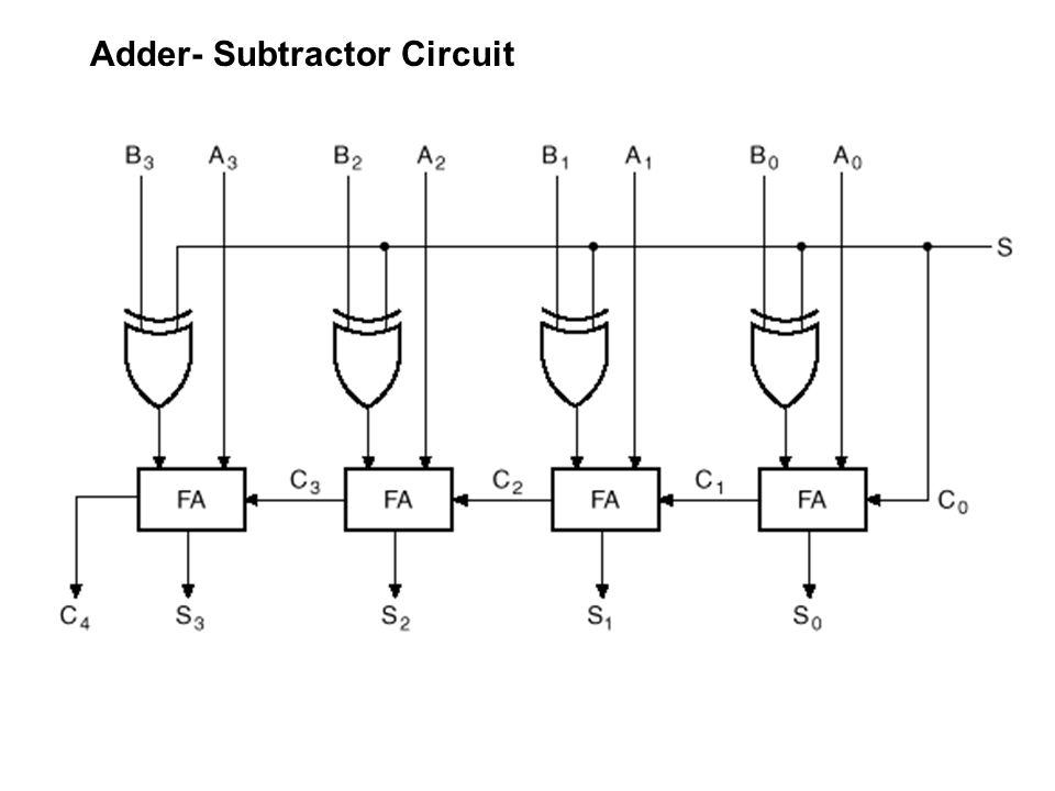 Adder- Subtractor Circuit
