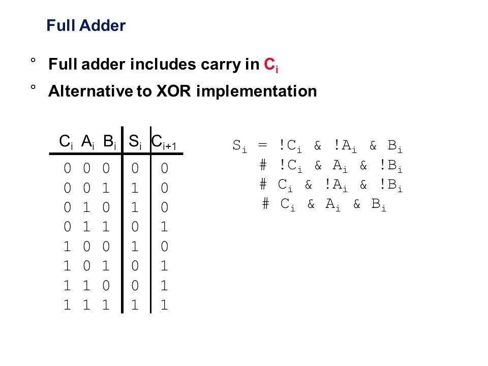 Full Adder 0 0 0 0 0 0 0 1 1 0 0 1 0 1 0 0 1 1 0 1 1 0 0 1 0 1 0 1 0 1 1 1 0 0 1 1 1 1 1 1 C i A i B i S i C i+1 S i = !C i & !A i & B i # !C i & A i