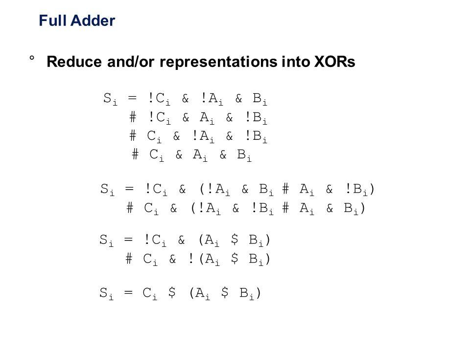 Full Adder S i = !C i & !A i & B i # !C i & A i & !B i # C i & !A i & !B i # C i & A i & B i S i = !C i & (!A i & B i # A i & !B i ) # C i & (!A i & !