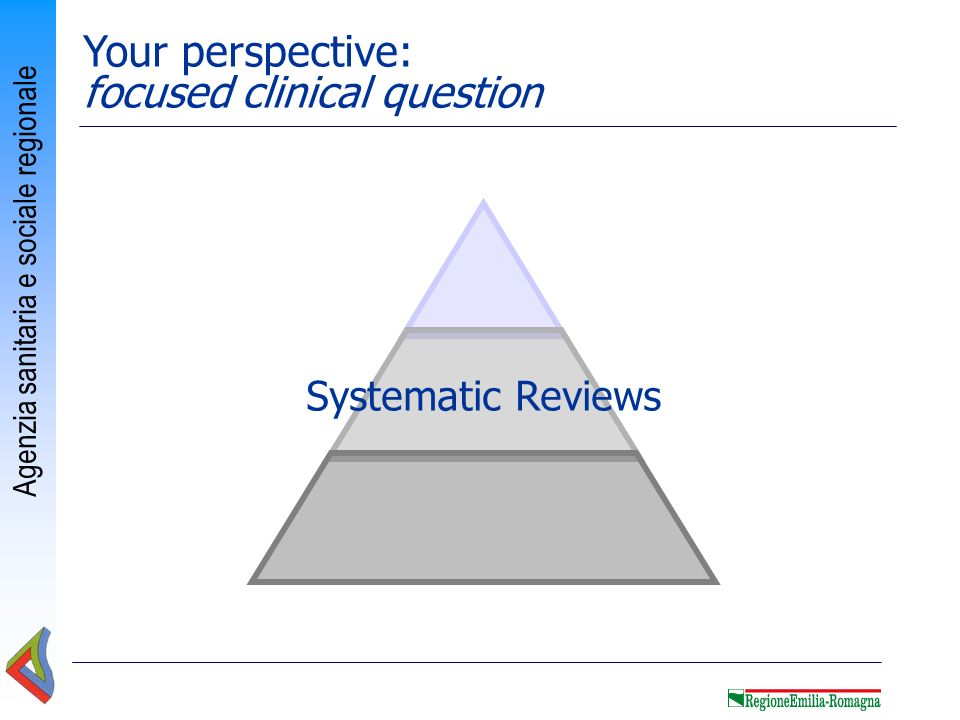 Agenzia sanitaria e sociale regionale Systematic Reviews Your perspective: focused clinical question