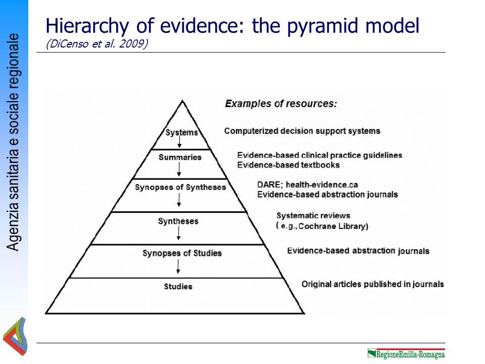 Agenzia sanitaria e sociale regionale Hierarchy of evidence: the pyramid model (DiCenso et al. 2009)