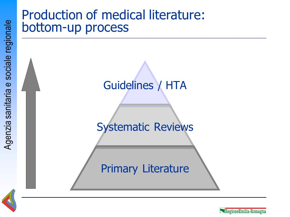 Agenzia sanitaria e sociale regionale Production of medical literature: bottom-up process