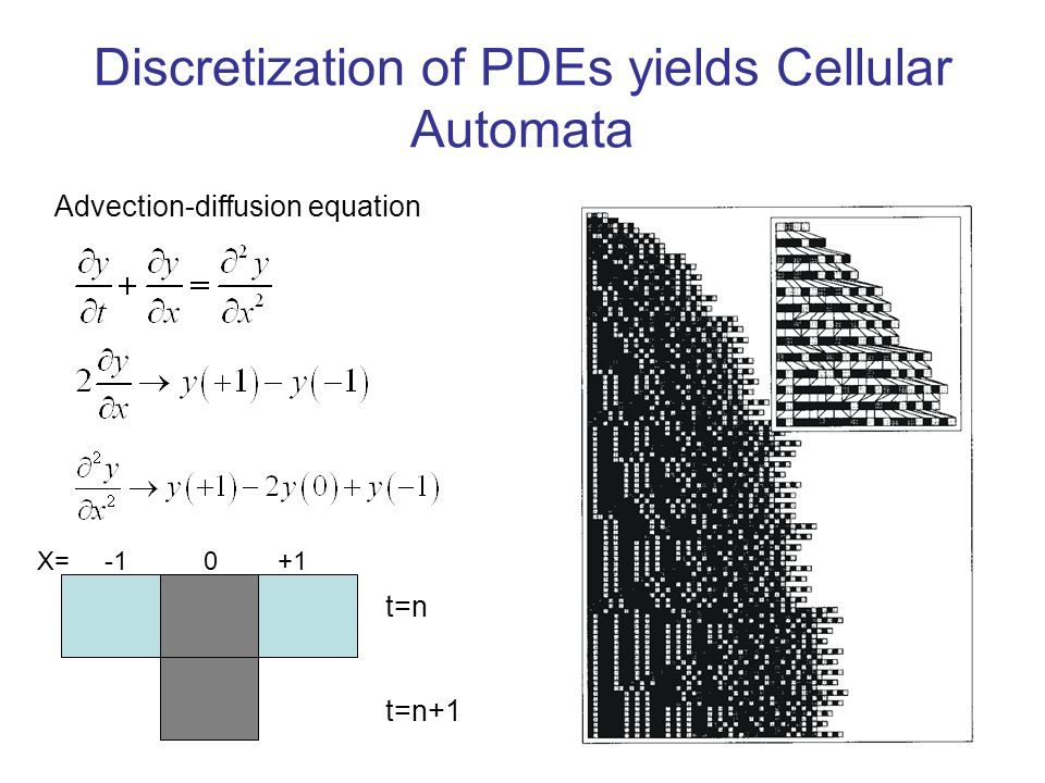 Discretization of PDEs yields Cellular Automata Advection-diffusion equation t=n t=n+1 0+1X=