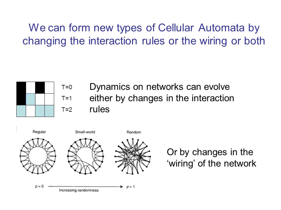 We can form new types of Cellular Automata by changing the interaction rules or the wiring or both T=0 T=1 T=2 Dynamics on networks can evolve either