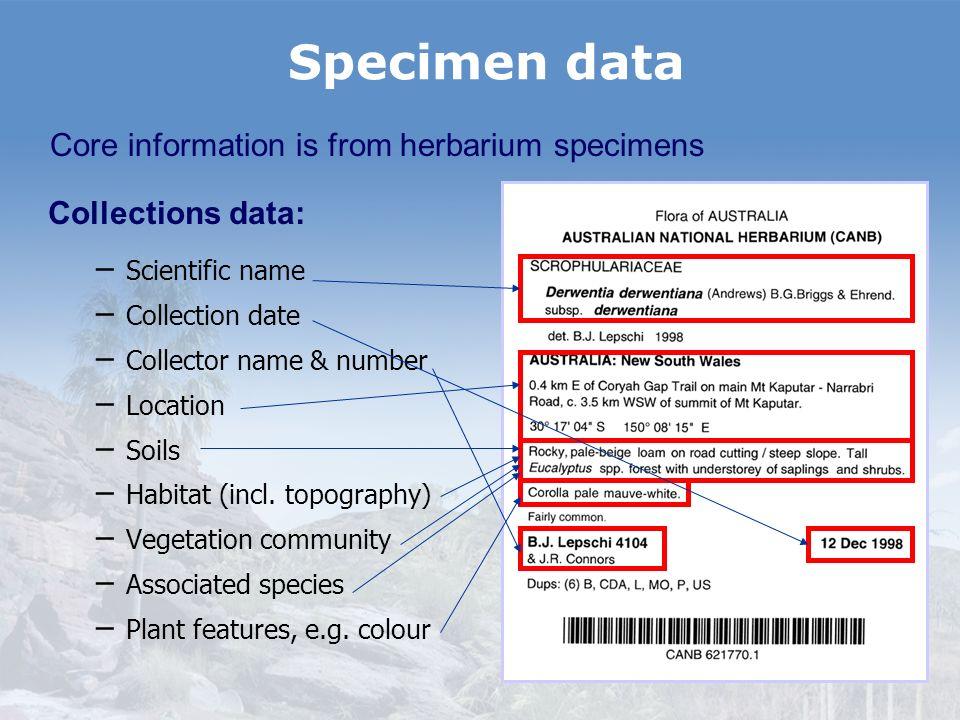 Specimen data Collections data: – Scientific name – Collection date – Collector name & number – Location – Soils – Habitat (incl. topography) – Vegeta