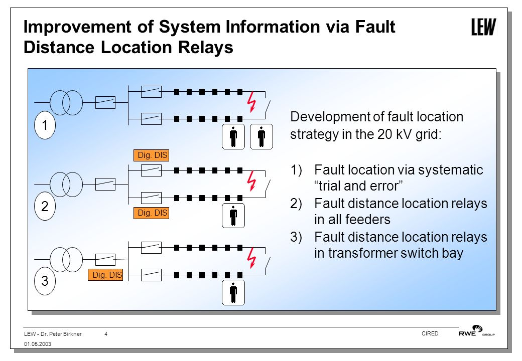 LEW - Dr. Peter Birkner 01.05.2003 4 CIRED Improvement of System Information via Fault Distance Location Relays Development of fault location strategy