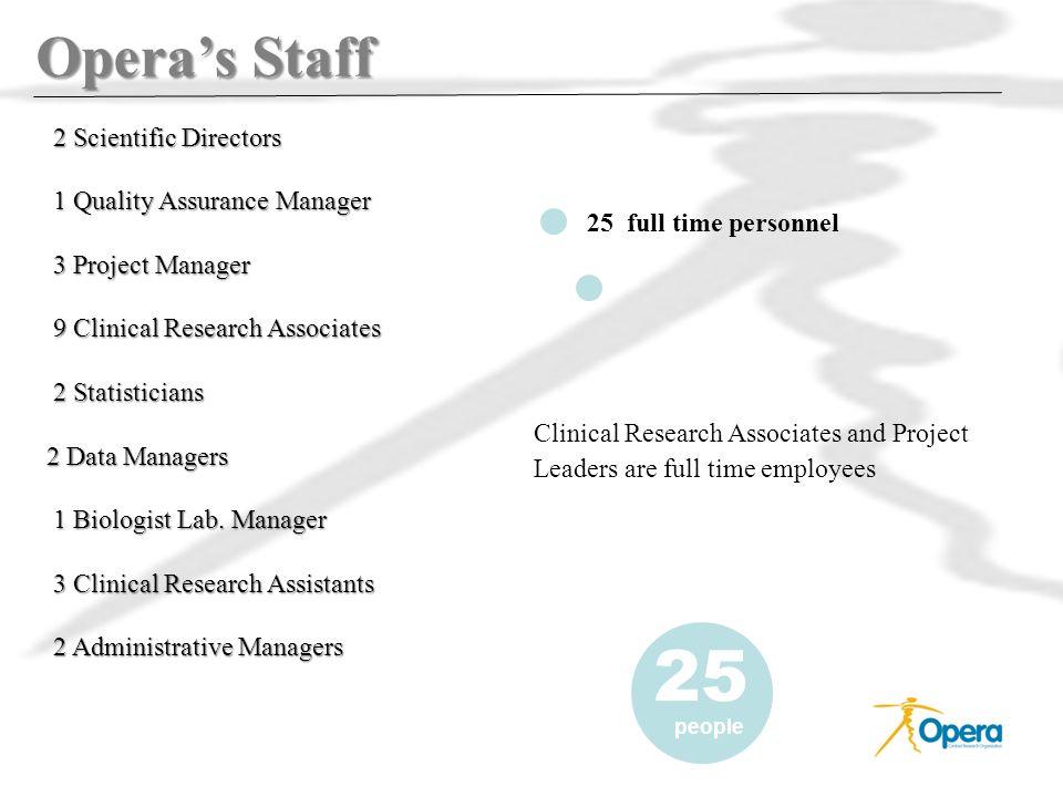 18 Operas Staff 2 Scientific Directors 2 Scientific Directors 1 Quality Assurance Manager 1 Quality Assurance Manager 3 Project Manager 3 Project Mana