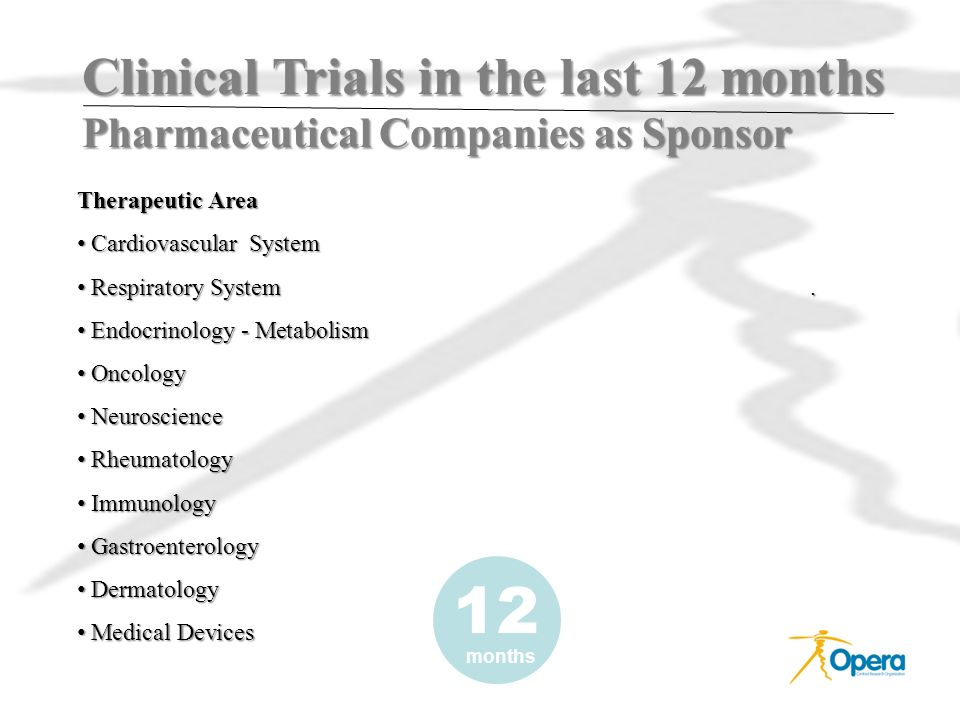 Clinical Trials in the last 12 months Pharmaceutical Companies as Sponsor 12 months Therapeutic Area Cardiovascular System Cardiovascular System Respi