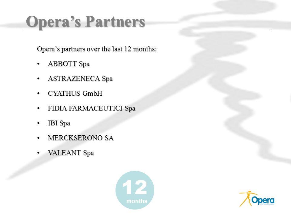 Operas Partners Operas partners over the last 12 months: ABBOTT Spa ABBOTT Spa ASTRAZENECA Spa ASTRAZENECA Spa CYATHUS GmbH CYATHUS GmbH FIDIA FARMACE