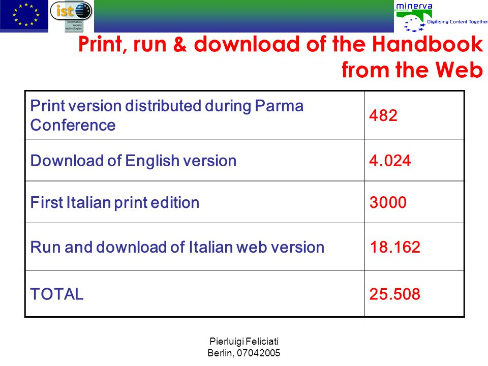 Pierluigi Feliciati Berlin, 07042005 Print, run & download of the Handbook from the Web Print version distributed during Parma Conference 482 Download