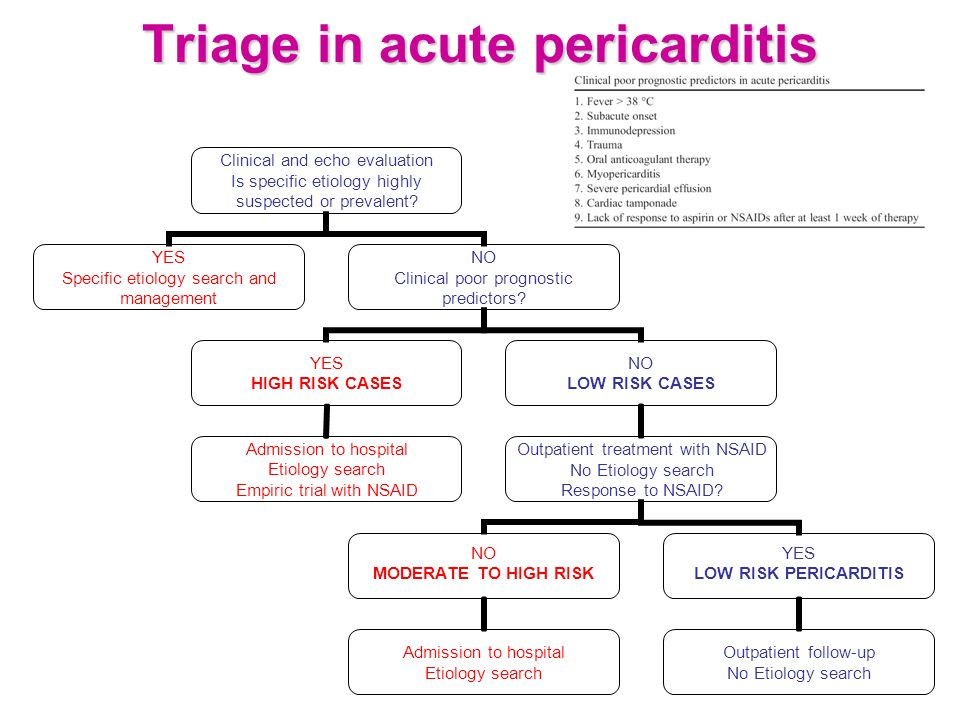 Triage in acute pericarditis Clinical and echo evaluation Is specific etiology highly suspected or prevalent? YES Specific etiology search and managem