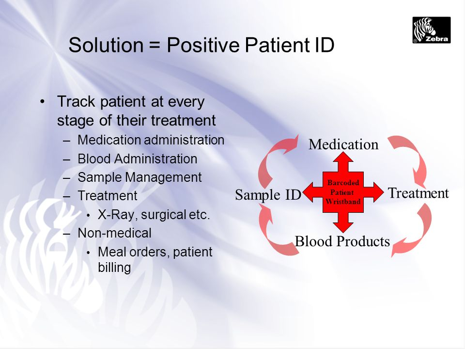 Solution = Positive Patient ID Track patient at every stage of their treatment –Medication administration –Blood Administration –Sample Management –Tr