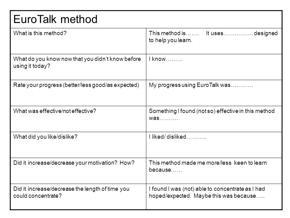 EuroTalk method What is this method?This method is……. It uses……………. designed to help you learn. What do you know now that you didnt know before using