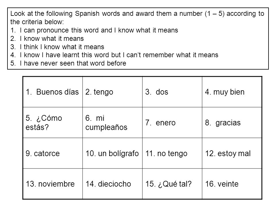 Activity 1 Look at the following list of words and give each one a number rating 1-5 based on how well you know the word. Look at the VKS (Vocabulary