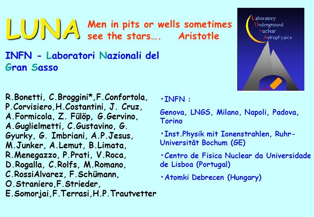 INFN - Laboratori Nazionali del Gran Sasso R.Bonetti, C.Broggini*,F.Confortola, P.Corvisiero,H.Costantini, J. Cruz, A.Formicola, Z. Fülöp, G.Gervino,