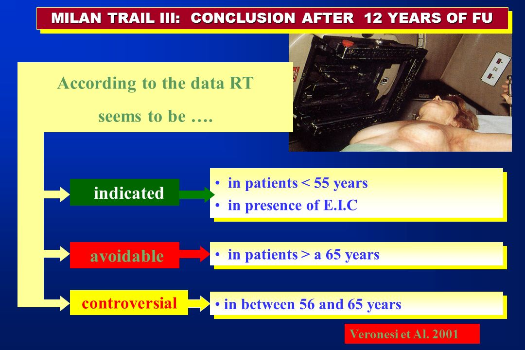 in patients < 55 years in presence of E.I.C in patients < 55 years in presence of E.I.C in patients > a 65 years in between 56 and 65 years indicated