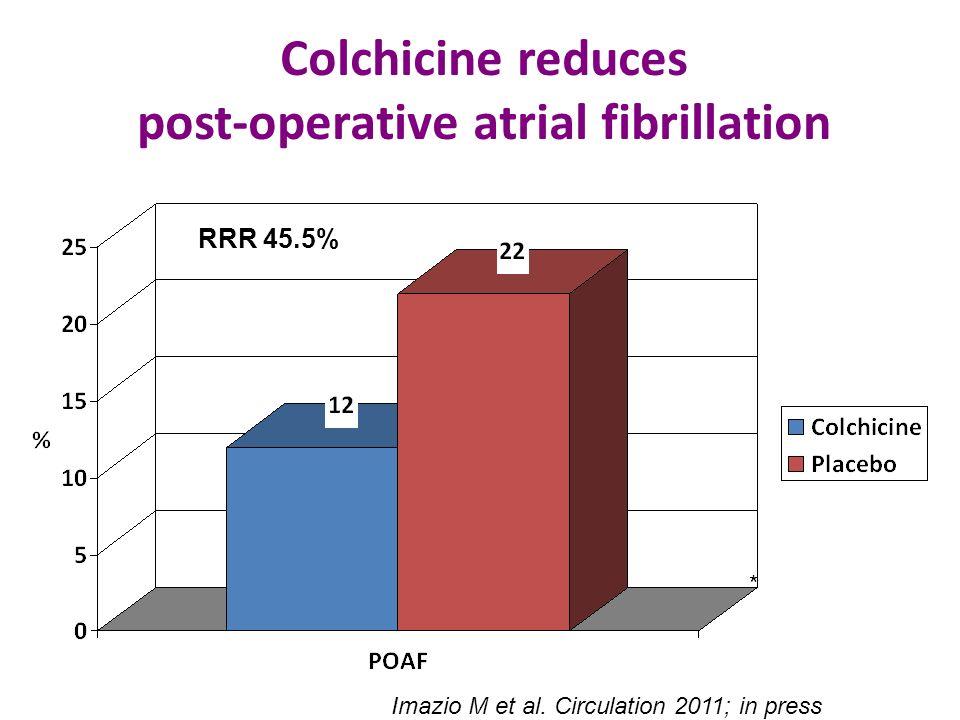 Colchicine reduces post-operative atrial fibrillation RRR 45.5% * Imazio M et al. Circulation 2011; in press