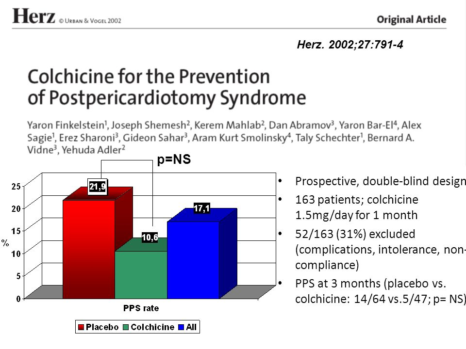 COPPS study questions Is colchicine efficacious and safe to prevent: 1.The post-pericardiotomy syndrome.