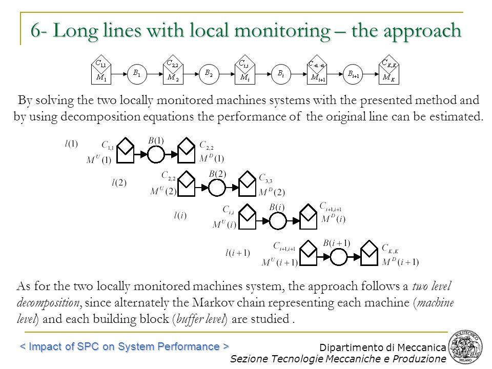 Dipartimento di Meccanica Sezione Tecnologie Meccaniche e Produzione 6- Long lines with local monitoring – the approach By solving the two locally mon