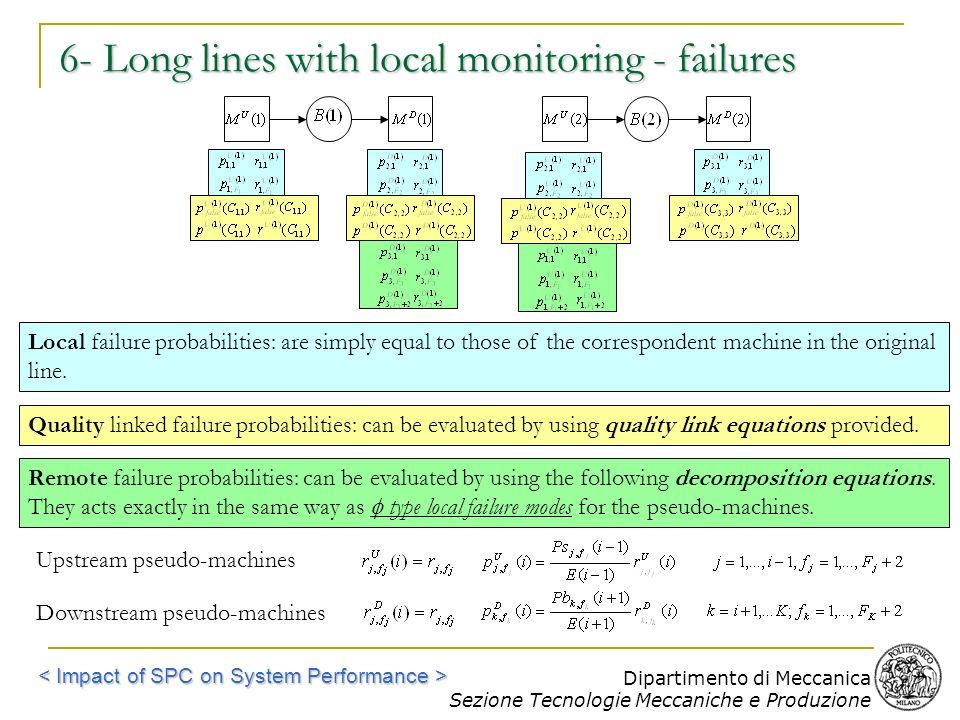Dipartimento di Meccanica Sezione Tecnologie Meccaniche e Produzione Local failure probabilities: are simply equal to those of the correspondent machi