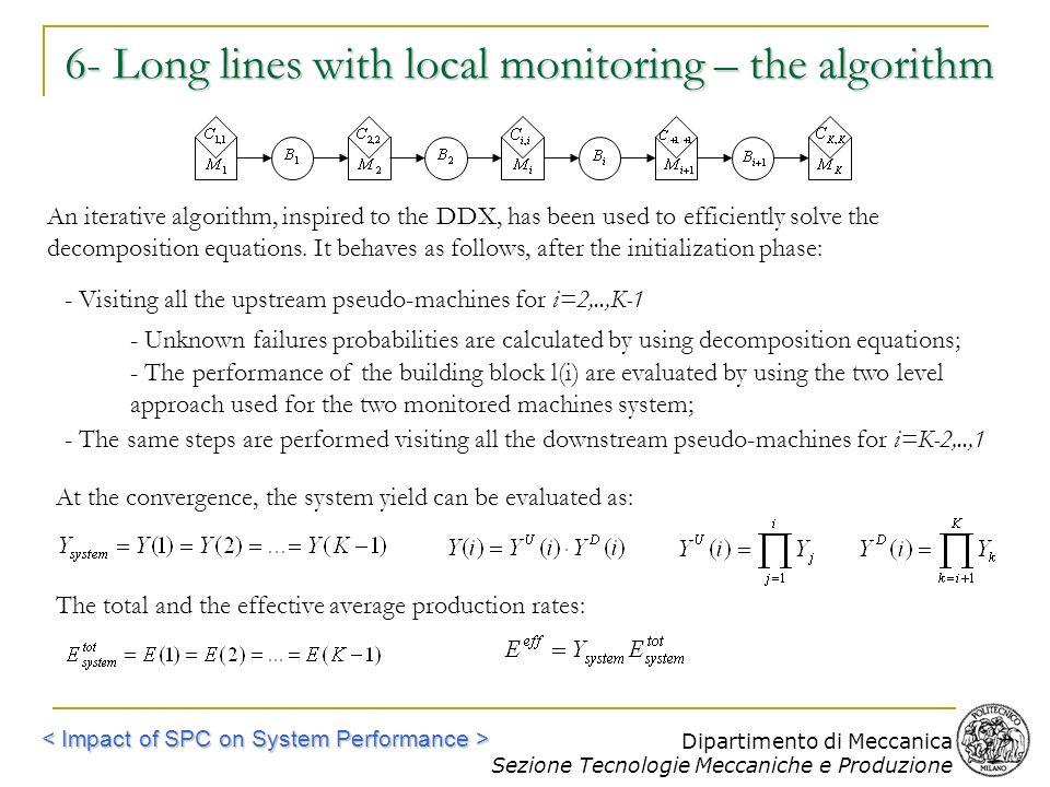 Dipartimento di Meccanica Sezione Tecnologie Meccaniche e Produzione An iterative algorithm, inspired to the DDX, has been used to efficiently solve t