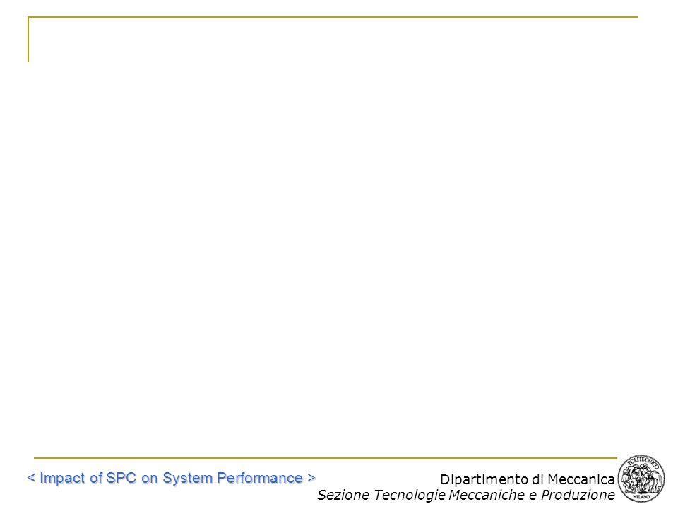 Dipartimento di Meccanica Sezione Tecnologie Meccaniche e Produzione