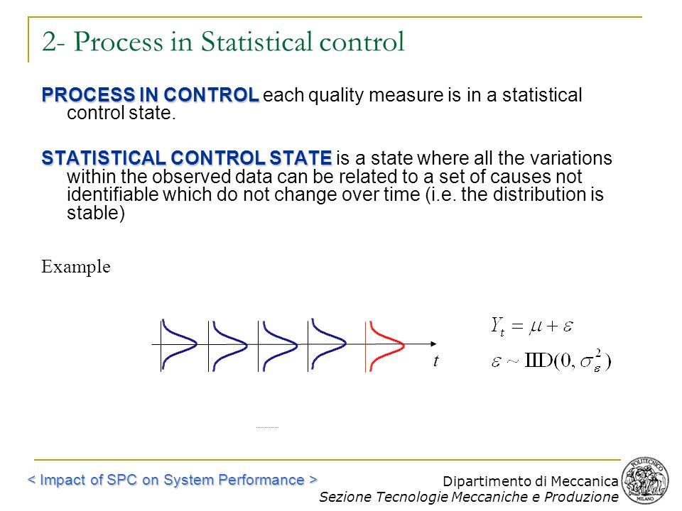 Dipartimento di Meccanica Sezione Tecnologie Meccaniche e Produzione t Example 2- Process in Statistical control PROCESS IN CONTROL PROCESS IN CONTROL