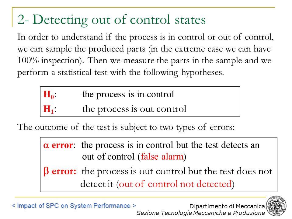 Dipartimento di Meccanica Sezione Tecnologie Meccaniche e Produzione 2- Detecting out of control states In order to understand if the process is in co