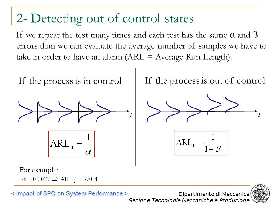 Dipartimento di Meccanica Sezione Tecnologie Meccaniche e Produzione If the process is out of control 2- Detecting out of control states If we repeat