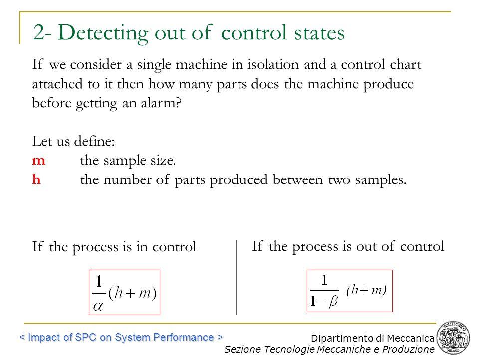 Dipartimento di Meccanica Sezione Tecnologie Meccaniche e Produzione 2- Detecting out of control states If we consider a single machine in isolation a