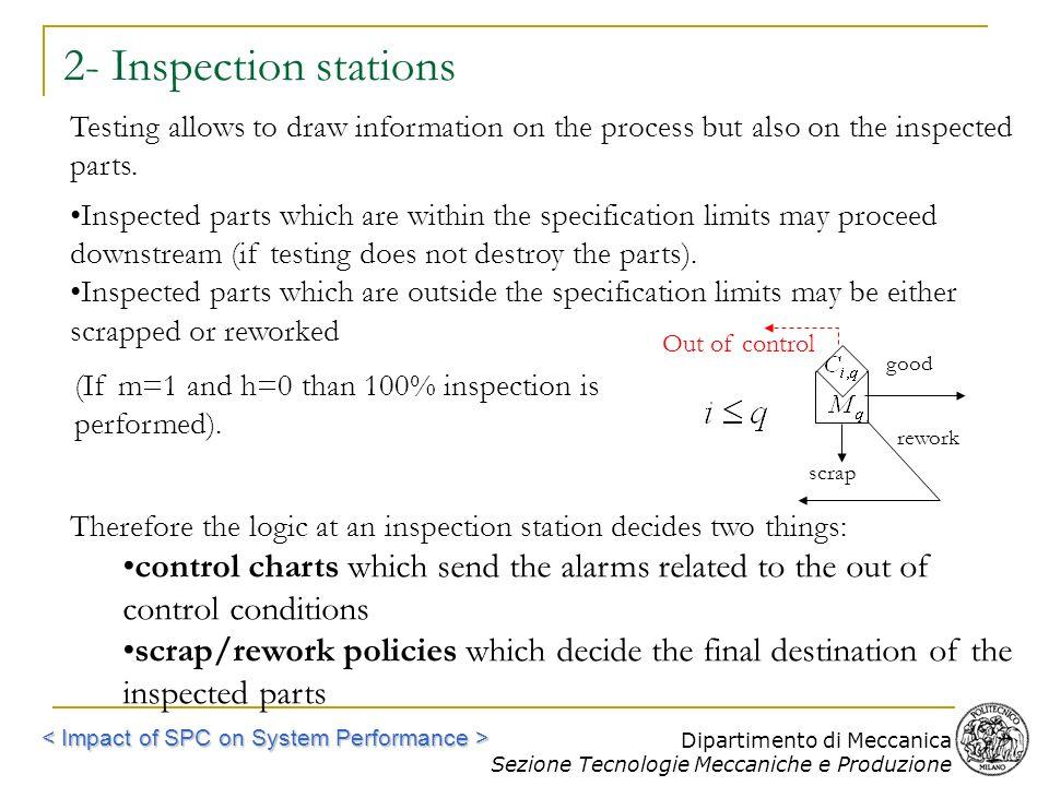 Dipartimento di Meccanica Sezione Tecnologie Meccaniche e Produzione 2- Inspection stations Testing allows to draw information on the process but also