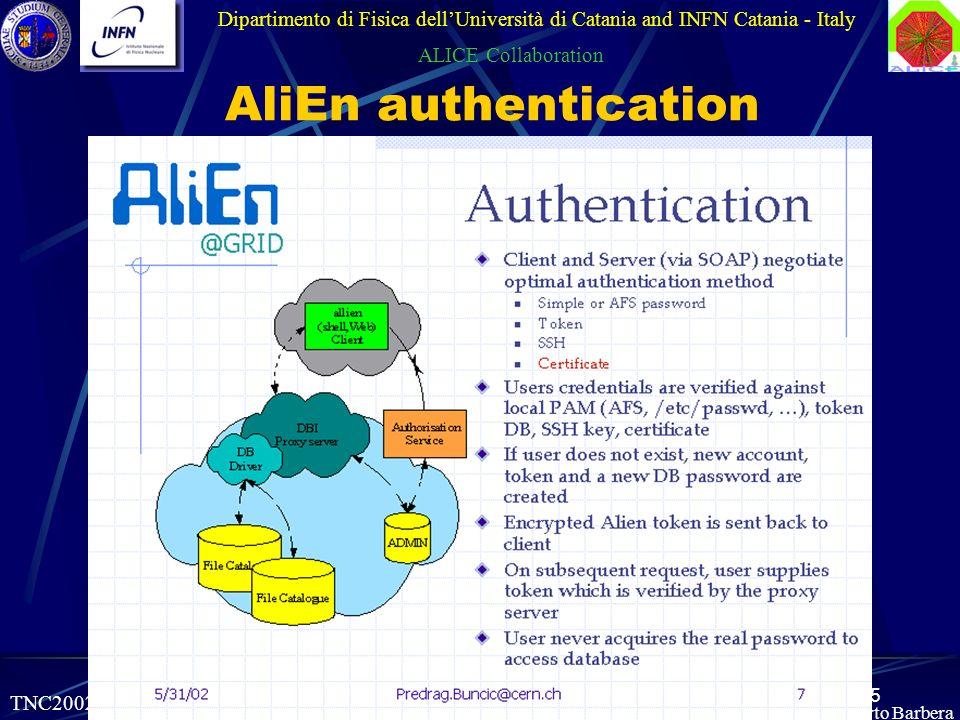 15 Roberto Barbera AliEn authentication Dipartimento di Fisica dellUniversità di Catania and INFN Catania - Italy ALICE Collaboration TNC2002, 03-06.06.2002