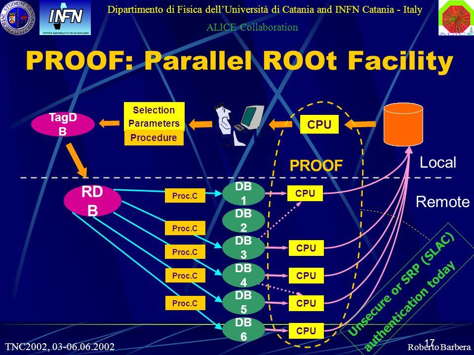 17 Local Remote Selection Parameters Procedure PROOF CPU TagD B RD B Proc.C DB 1 DB 4 DB 5 DB 6 DB 3 DB 2 Dipartimento di Fisica dellUniversità di Catania and INFN Catania - Italy ALICE Collaboration Unsecure or SRP (SLAC) authentication today TNC2002, 03-06.06.2002 Roberto Barbera PROOF: Parallel ROOt Facility