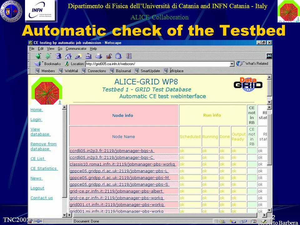 22 Roberto Barbera Automatic check of the Testbed Dipartimento di Fisica dellUniversità di Catania and INFN Catania - Italy ALICE Collaboration TNC2002, 03-06.06.2002