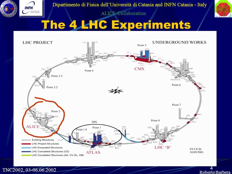 4 Roberto Barbera Dipartimento di Fisica dellUniversità di Catania and INFN Catania - Italy ALICE Collaboration TNC2002, 03-06.06.2002 The 4 LHC Experiments