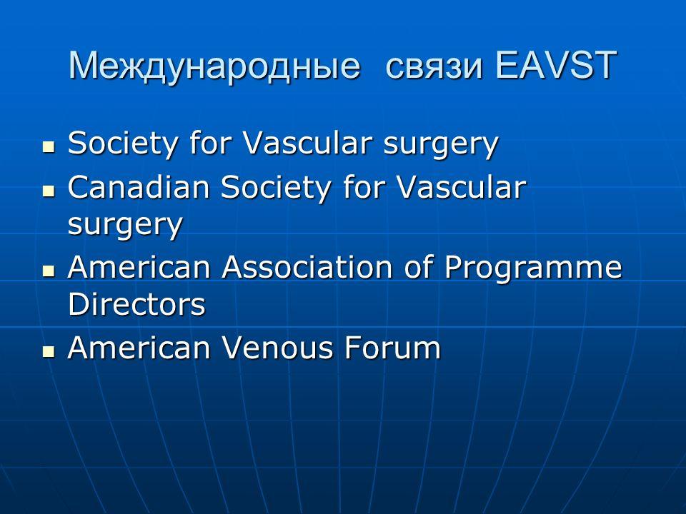 Международные связи EAVST Society for Vascular surgery Society for Vascular surgery Canadian Society for Vascular surgery Canadian Society for Vascula