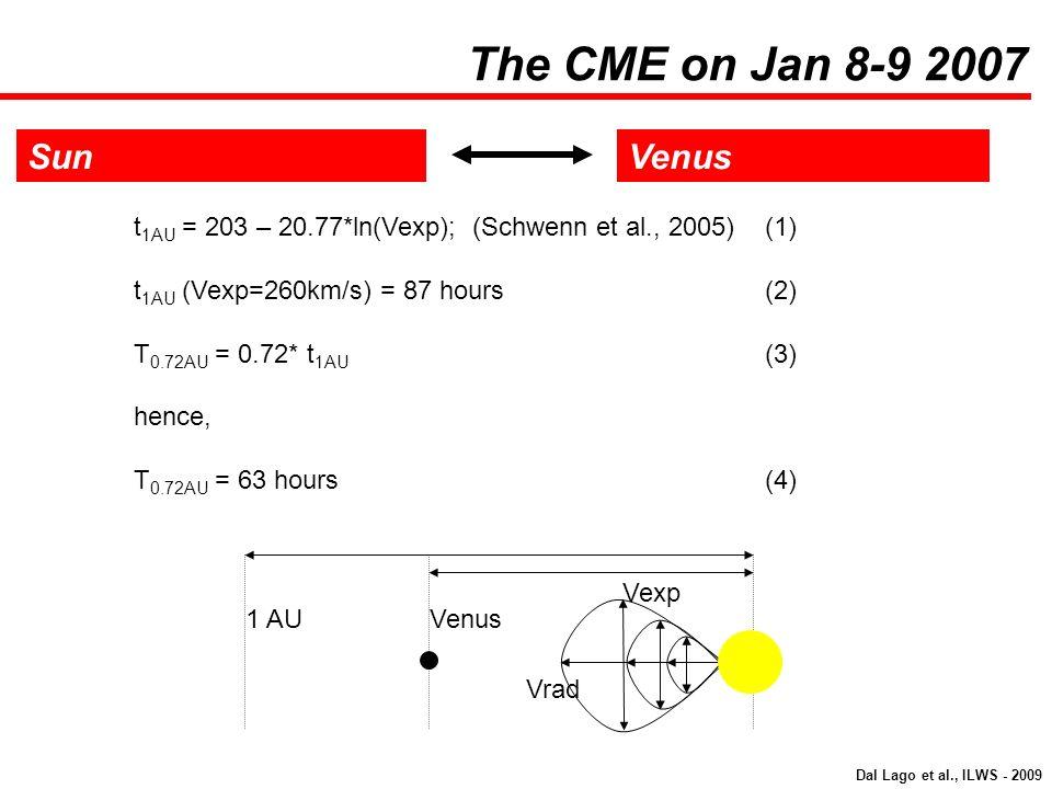 SunVenus t 1AU = 203 – 20.77*ln(Vexp); (Schwenn et al., 2005)(1) t 1AU (Vexp=260km/s) = 87 hours(2) T 0.72AU = 0.72* t 1AU (3) hence, T 0.72AU = 63 ho