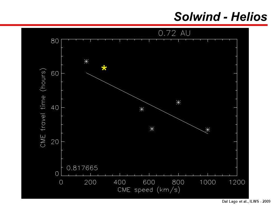 * Solwind - Helios Dal Lago et al., ILWS - 2009