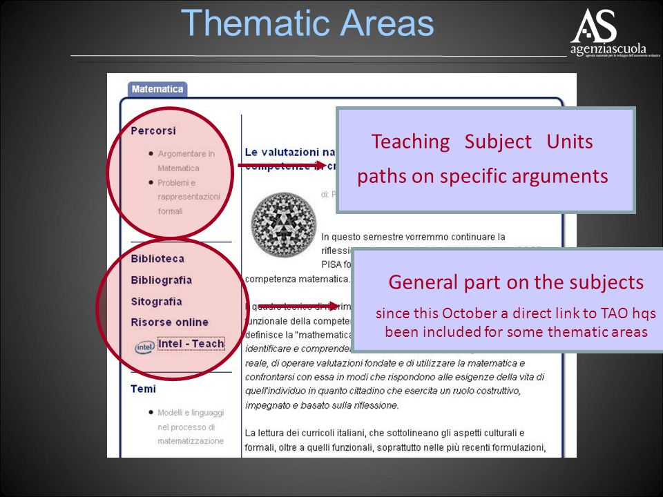 EDEN – 7 th Open classroom Conference Porto 2009 Thematic Areas Teaching Subject Units paths on specific arguments General part on the subjects since this October a direct link to TAO hqs been included for some thematic areas