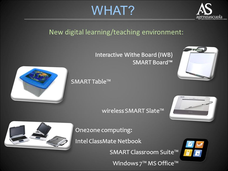 SMART Table Interactive Withe Board (IWB) SMART Board One2one computing: Intel ClassMate Netbook SMART Classroom Suite Windows 7 MS Office New digital learning/teaching environment: wireless SMART Slate WHAT