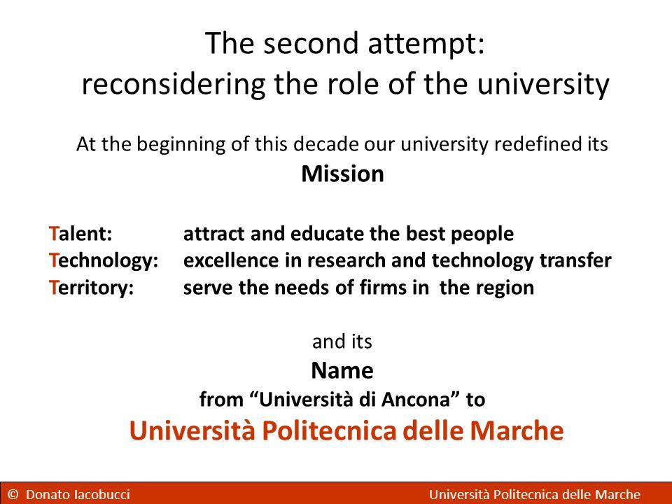 © Donato IacobucciUniversità Politecnica delle Marche© Donato IacobucciUniversità Politecnica delle Marche The second attempt: reconsidering the role
