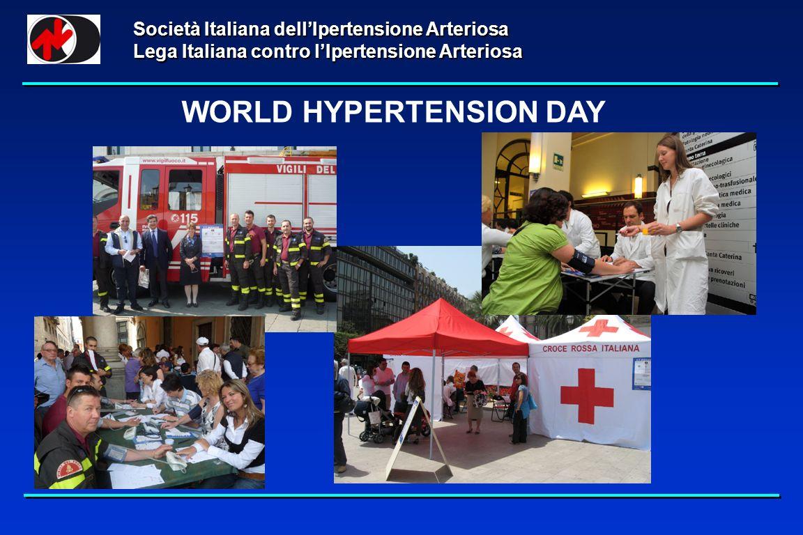 Società Italiana dellIpertensione Arteriosa Lega Italiana contro lIpertensione Arteriosa WORLD HYPERTENSION DAY