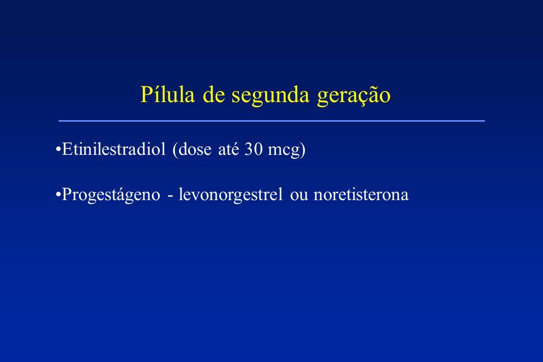 Pílula de segunda geração Etinilestradiol (dose até 30 mcg) Progestágeno - levonorgestrel ou noretisterona