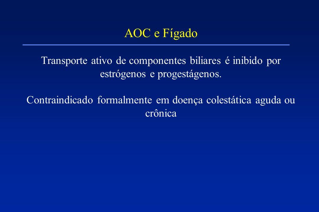 AOC e Fígado Transporte ativo de componentes biliares é inibido por estrógenos e progestágenos. Contraindicado formalmente em doença colestática aguda