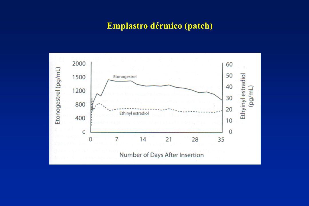 Emplastro dérmico (patch)