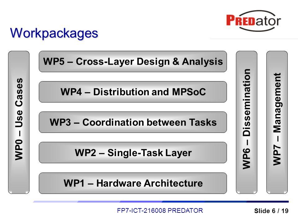 Slide 6 / 19 FP7-ICT-216008 PREDATOR Workpackages WP1 – Hardware Architecture WP2 – Single-Task Layer WP3 – Coordination between Tasks WP4 – Distribut