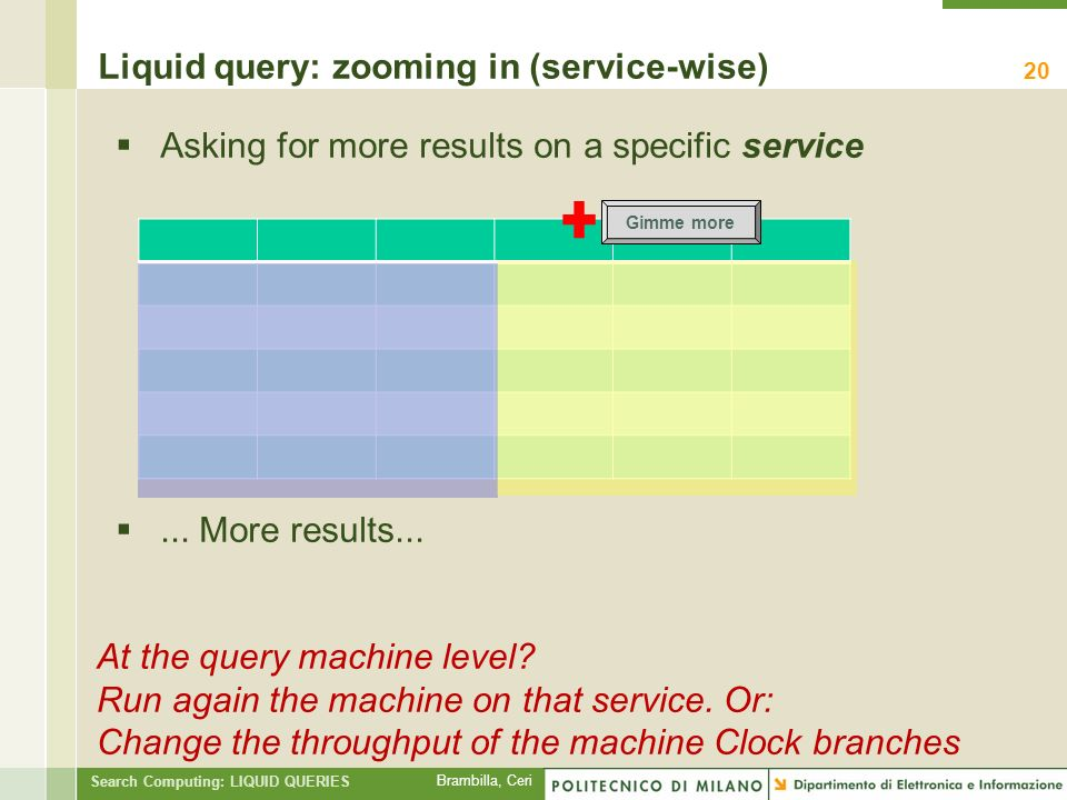 Brambilla, Ceri Search Computing: LIQUID QUERIES Asking for more results on a specific service...